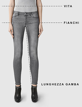 Women's jeans and trousers size guide